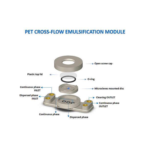PET microsieve cross-flow system