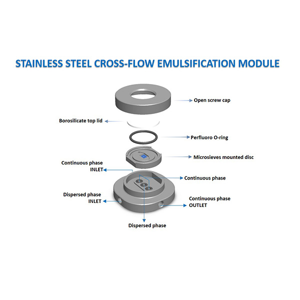Stainless steel microsieve cross-flow system